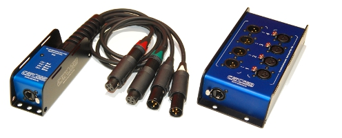Catcore XLR over RJ45 snake Box with Neutrik Convertcon