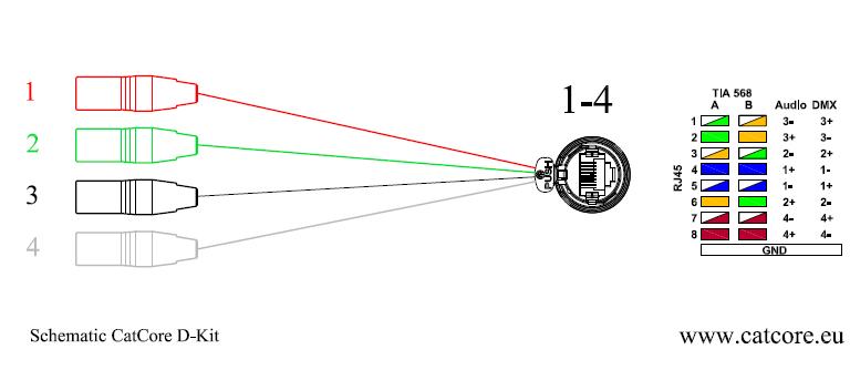 Wiring_Diagram_D-Kit_CatCore_XLR_Cat Xlr Splitter Wiring Diagram on flagstaff wiring diagram, speaker wiring diagram, cyclone wiring diagram, dmx led controller wiring diagram, g6 wiring diagram, lucerne wiring diagram, cts v wiring diagram, power wiring diagram, regal wiring diagram, xts wiring diagram, ml wiring diagram, work and play wiring diagram, yukon wiring diagram, 3-pin mic wiring diagram, raptor wiring diagram, model wiring diagram, trs cable wiring diagram, vibe wiring diagram, challenger wiring diagram, wildcat wiring diagram,