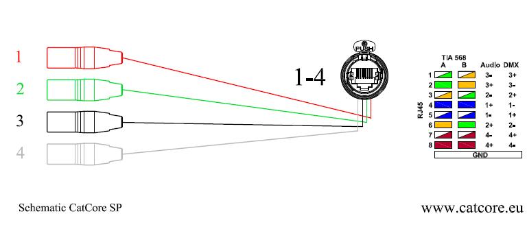 Wiring_Diagram_SP_CatCore_XLR_RJ45_balanced_Audio_Cat Xlr Wiring Diagram on g6 wiring diagram, xts wiring diagram, flagstaff wiring diagram, model wiring diagram, raptor wiring diagram, power wiring diagram, work and play wiring diagram, 3-pin mic wiring diagram, ml wiring diagram, dmx led controller wiring diagram, wildcat wiring diagram, trs cable wiring diagram, regal wiring diagram, vibe wiring diagram, cyclone wiring diagram, yukon wiring diagram, challenger wiring diagram, cts v wiring diagram, lucerne wiring diagram, speaker wiring diagram,